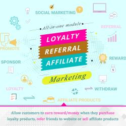 Loyalty, referral & affiliate program (reward points)