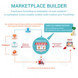Marketplace Builder – Multi-vendeurs